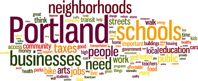 Phase I Wordle